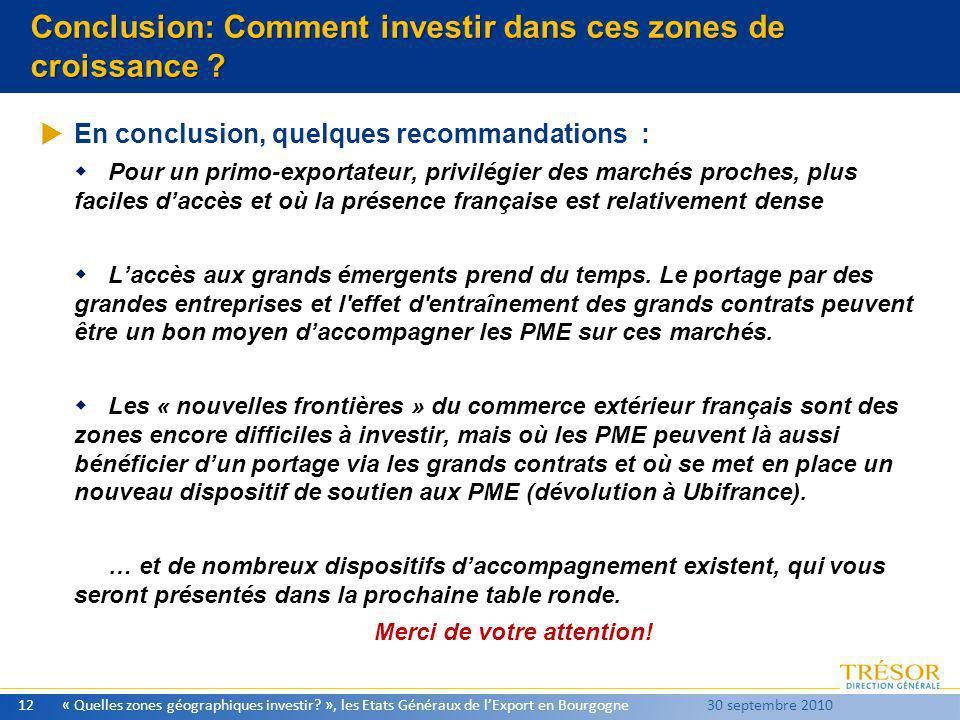 Conclusion: Comment investir dans ces zones de croissance ? En conclusion, quelques recommandations : Pour un primo-exportateur, privilégier des march