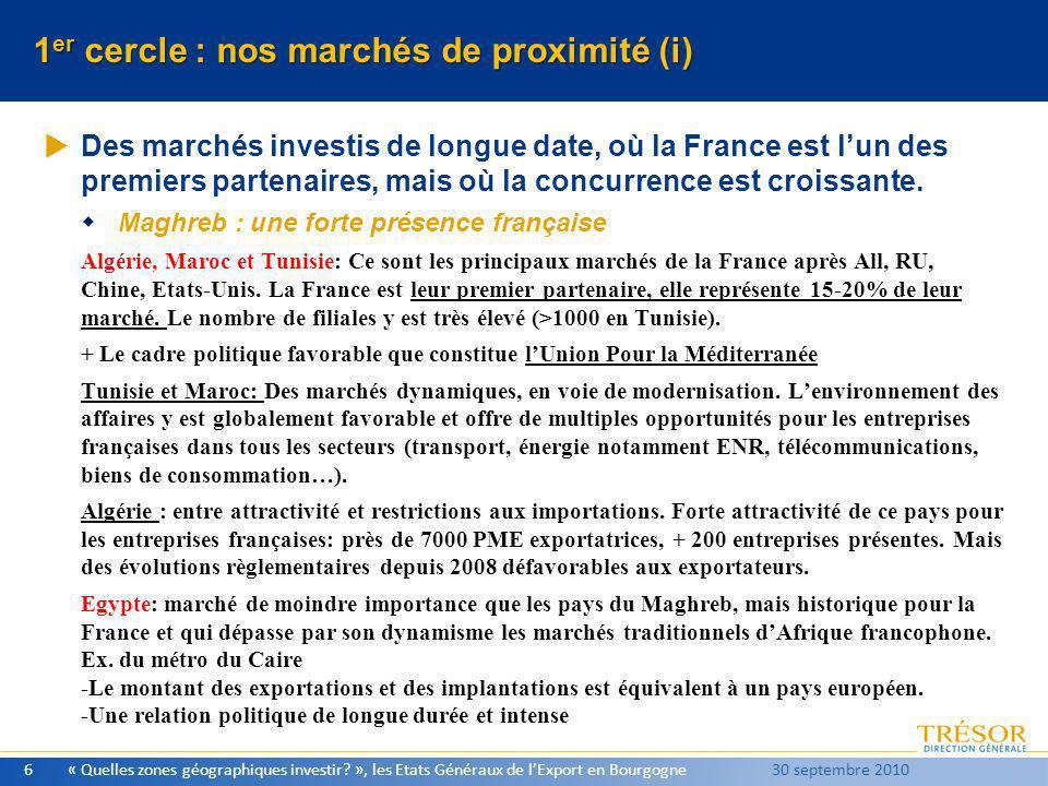 1 er cercle : nos marchés de proximité (i) Des marchés investis de longue date, où la France est lun des premiers partenaires, mais où la concurrence