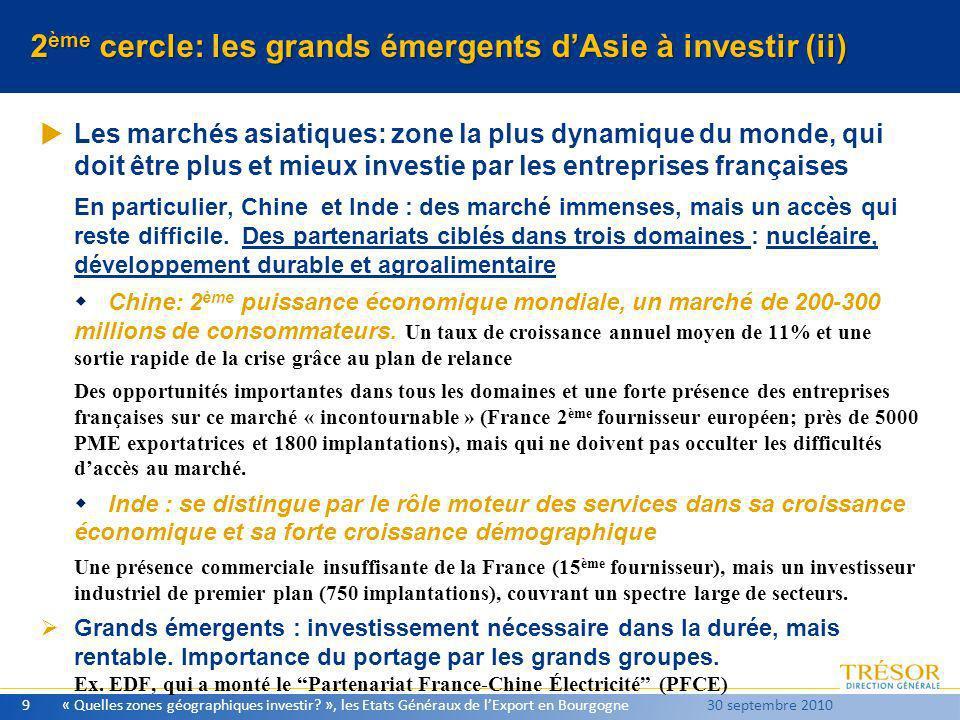 2 ème cercle: les grands émergents dAsie à investir (ii) Les marchés asiatiques: zone la plus dynamique du monde, qui doit être plus et mieux investie