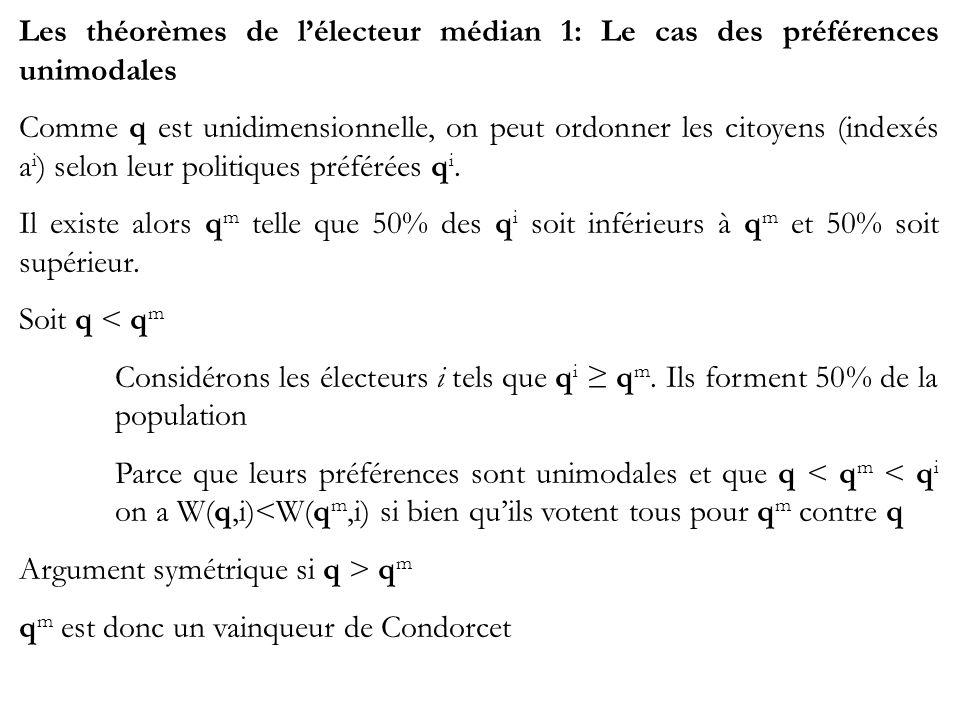 Les théorèmes de lélecteur médian 1: Le cas des préférences unimodales Comme q est unidimensionnelle, on peut ordonner les citoyens (indexés a i ) selon leur politiques préférées q i.
