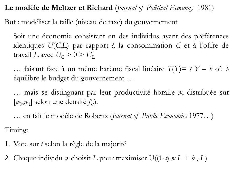 Le modèle de Meltzer et Richard (Journal of Political Economy 1981) But : modéliser la taille (niveau de taxe) du gouvernement Soit une économie consistant en des individus ayant des préférences identiques U(C,L) par rapport à la consommation C et à loffre de travail L avec U C > 0 > U L … faisant face à un même barème fiscal linéaire T(Y)= t Y – b où b équilibre le budget du gouvernement … … mais se distinguant par leur productivité horaire w, distribuée sur [w 0,w 1 ] selon une densité f(.).
