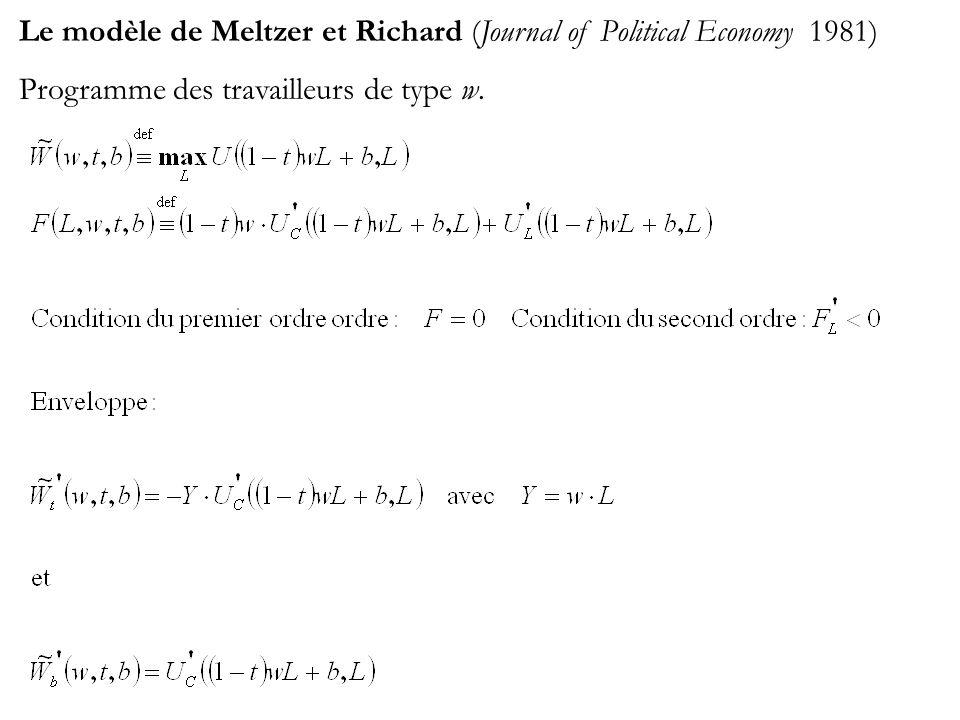 Le modèle de Meltzer et Richard (Journal of Political Economy 1981) Programme des travailleurs de type w.