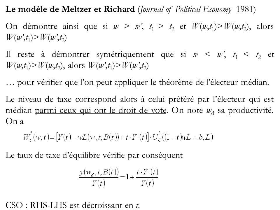 Le modèle de Meltzer et Richard (Journal of Political Economy 1981) On démontre ainsi que si w > w, t 1 > t 2 et W(w,t 1 )>W(w,t 2 ), alors W(w,t 1 )>W(w,t 2 ) Il reste à démontrer symétriquement que si w W(w,t 2 ), alors W(w,t 1 )>W(w,t 2 ) … pour vérifier que lon peut appliquer le théorème de lélecteur médian.