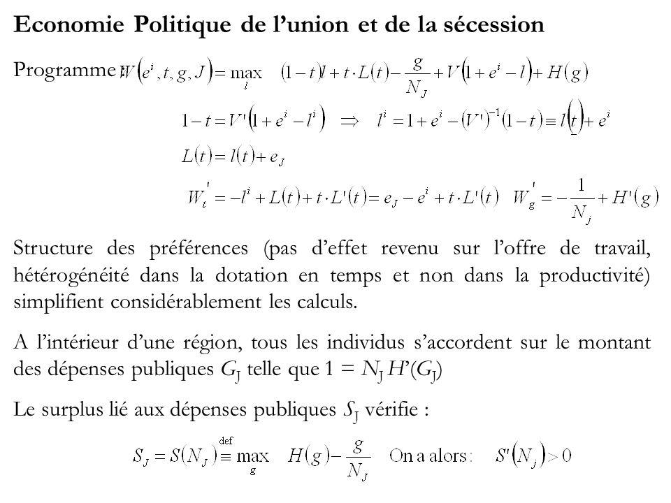 Economie Politique de lunion et de la sécession Programme : Structure des préférences (pas deffet revenu sur loffre de travail, hétérogénéité dans la