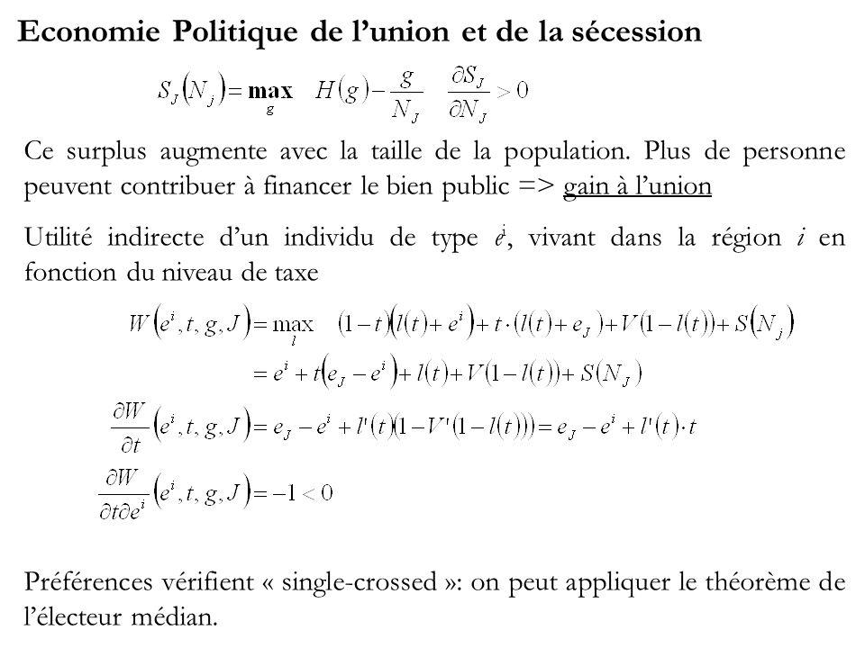 Economie Politique de lunion et de la sécession Ce surplus augmente avec la taille de la population.
