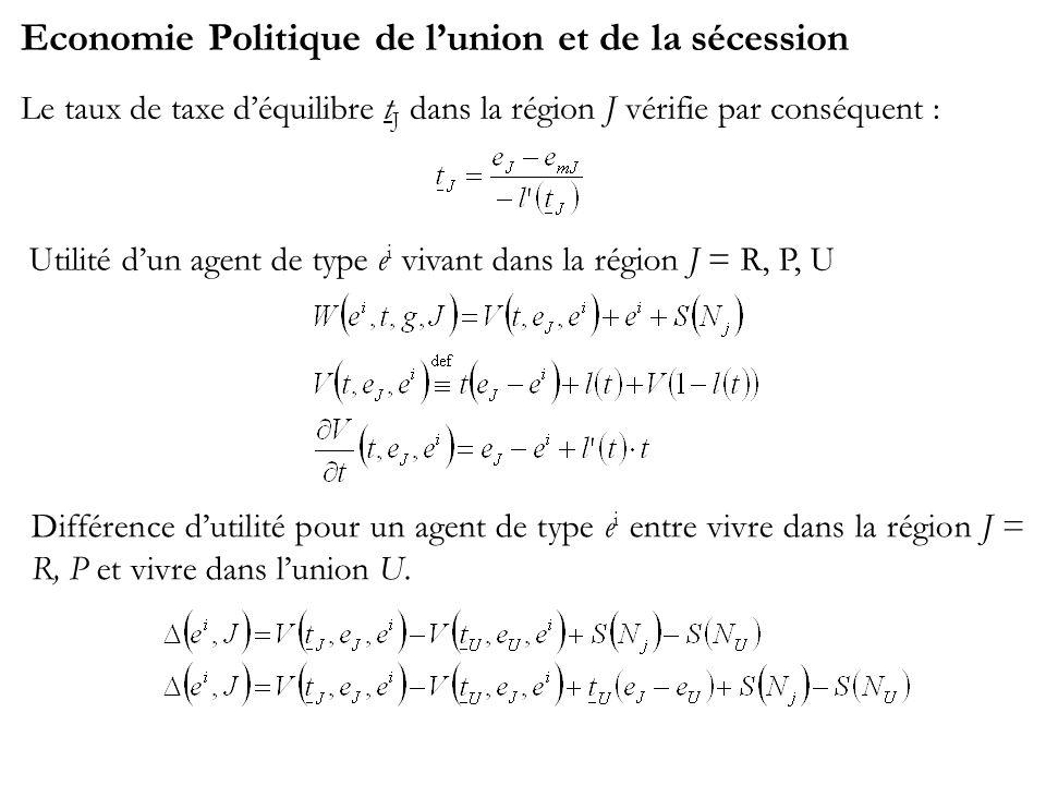 Economie Politique de lunion et de la sécession Le taux de taxe déquilibre t J dans la région J vérifie par conséquent : Utilité dun agent de type e i