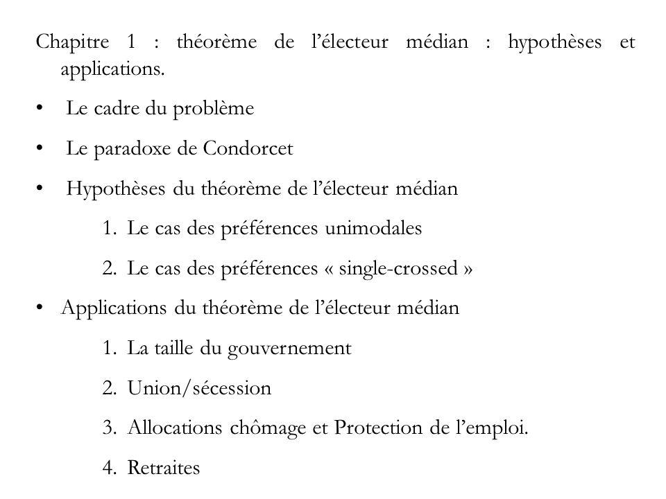 Chapitre 1 : théorème de lélecteur médian : hypothèses et applications. Le cadre du problème Le paradoxe de Condorcet Hypothèses du théorème de lélect