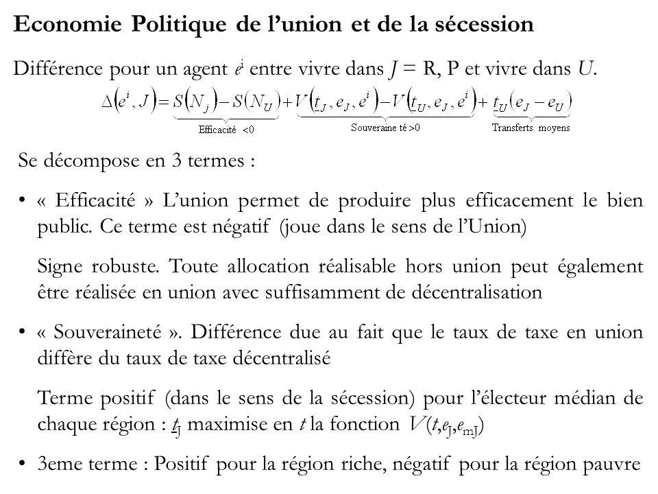 Economie Politique de lunion et de la sécession Différence pour un agent e i entre vivre dans J = R, P et vivre dans U. Se décompose en 3 termes : « E
