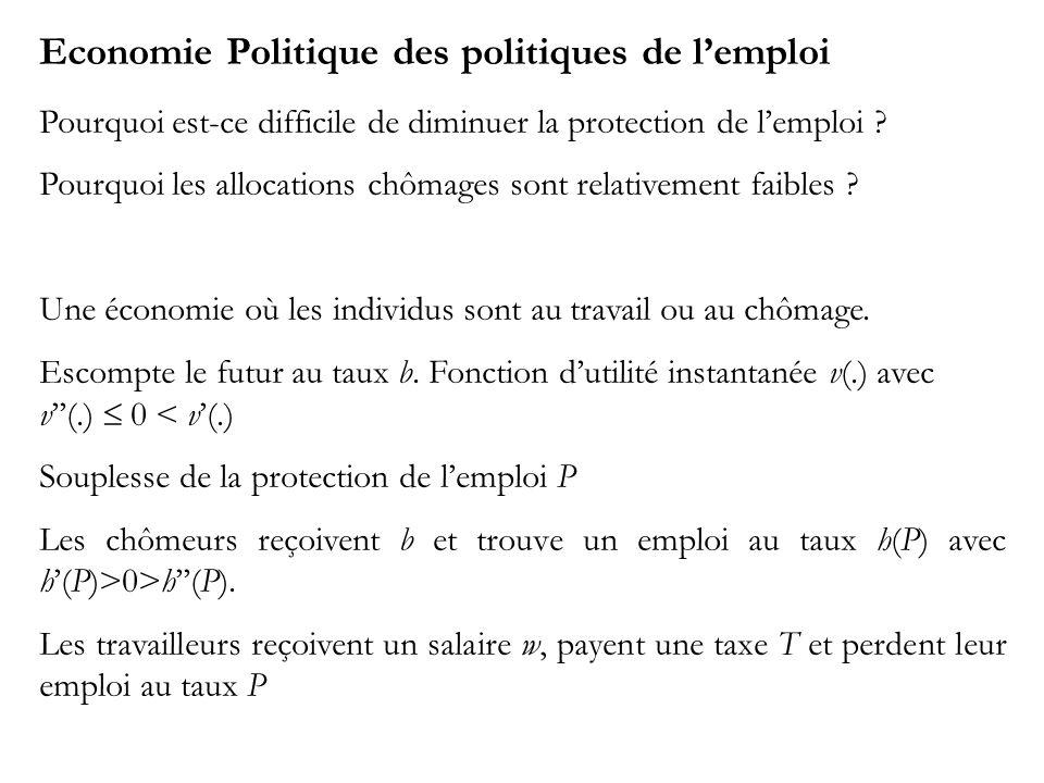 Economie Politique des politiques de lemploi Pourquoi est-ce difficile de diminuer la protection de lemploi ? Pourquoi les allocations chômages sont r