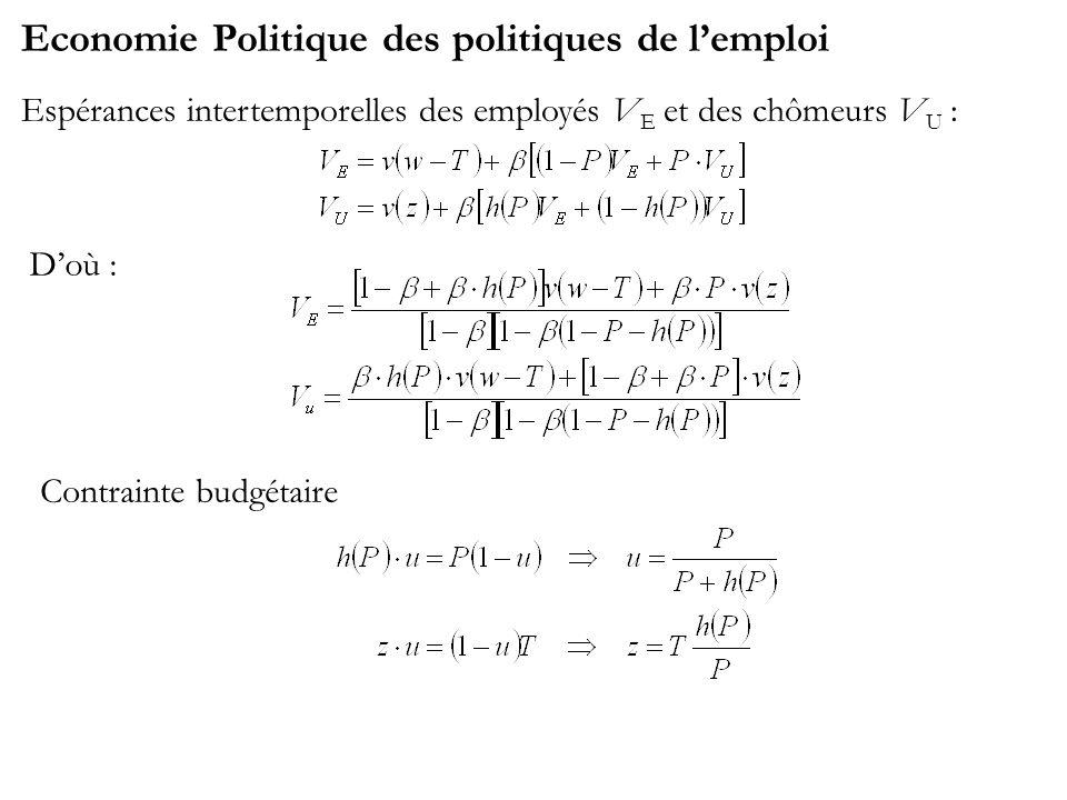 Economie Politique des politiques de lemploi Espérances intertemporelles des employés V E et des chômeurs V U : Doù : Contrainte budgétaire