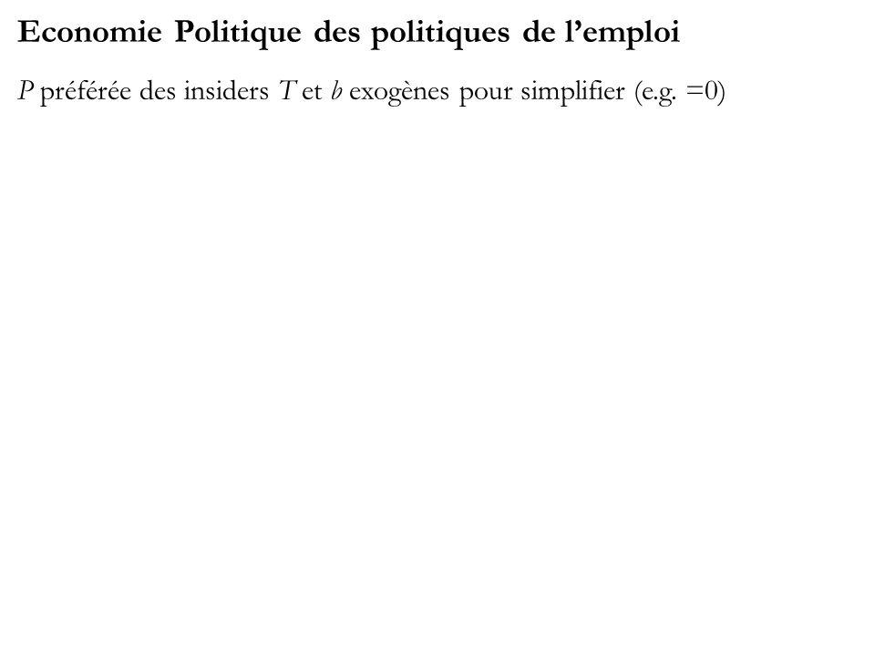 Economie Politique des politiques de lemploi P préférée des insiders T et b exogènes pour simplifier (e.g. =0)
