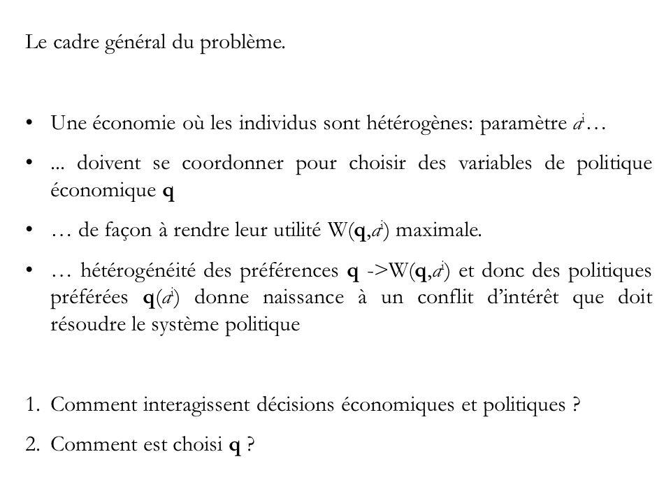 Le cadre général du problème. Une économie où les individus sont hétérogènes: paramètre a i …... doivent se coordonner pour choisir des variables de p