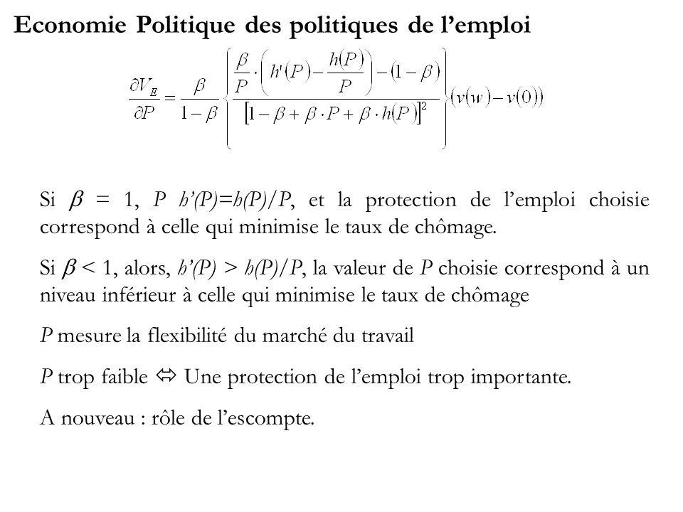 Economie Politique des politiques de lemploi Si = 1, P h(P)=h(P)/P, et la protection de lemploi choisie correspond à celle qui minimise le taux de chômage.