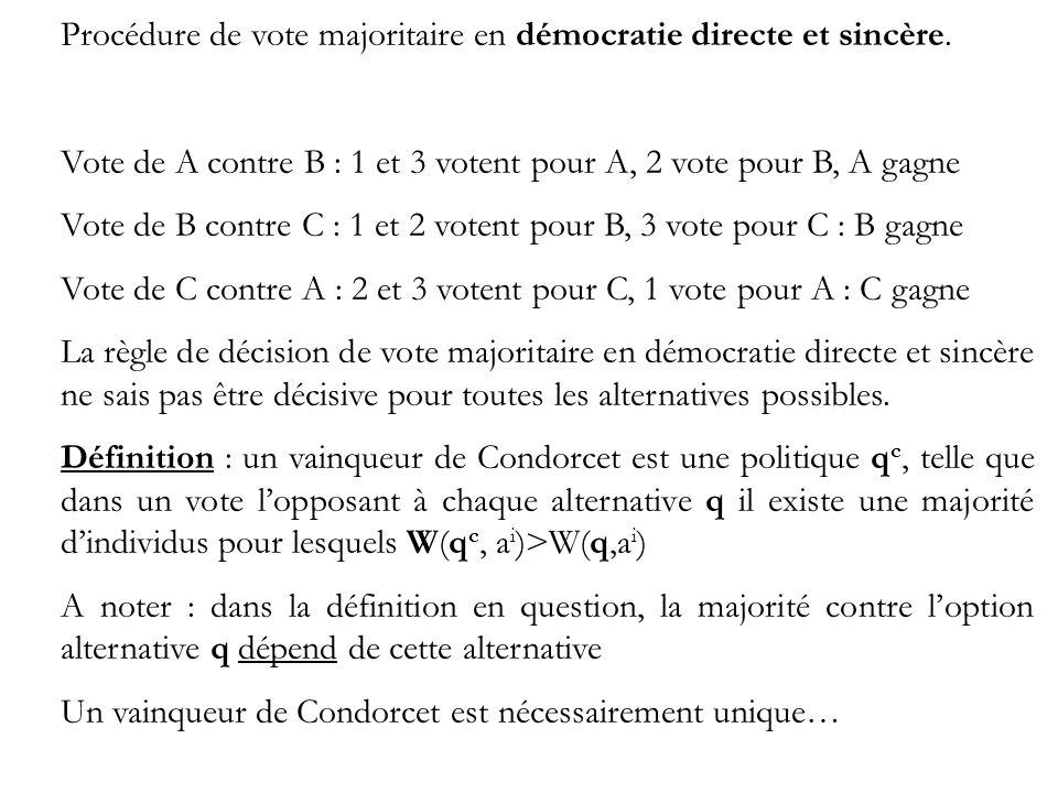 Procédure de vote majoritaire en démocratie directe et sincère. Vote de A contre B : 1 et 3 votent pour A, 2 vote pour B, A gagne Vote de B contre C :