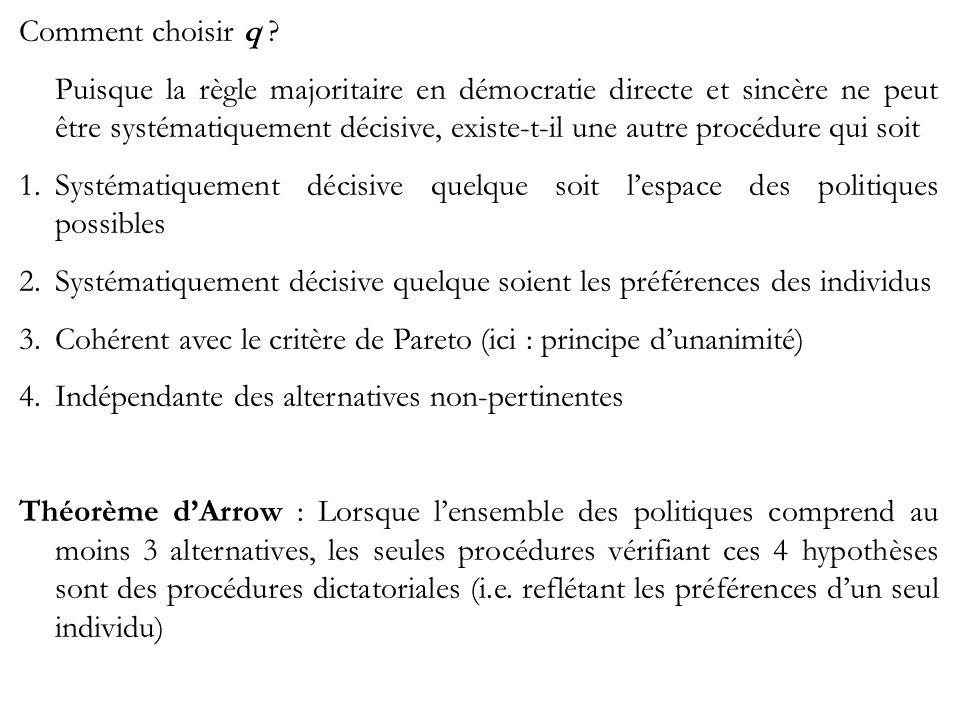 Comment choisir q ? Puisque la règle majoritaire en démocratie directe et sincère ne peut être systématiquement décisive, existe-t-il une autre procéd