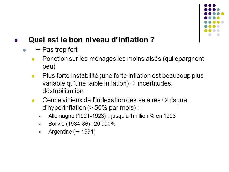 Quel est le bon niveau dinflation ? Pas trop fort Ponction sur les ménages les moins aisés (qui épargnent peu) Plus forte instabilité (une forte infla