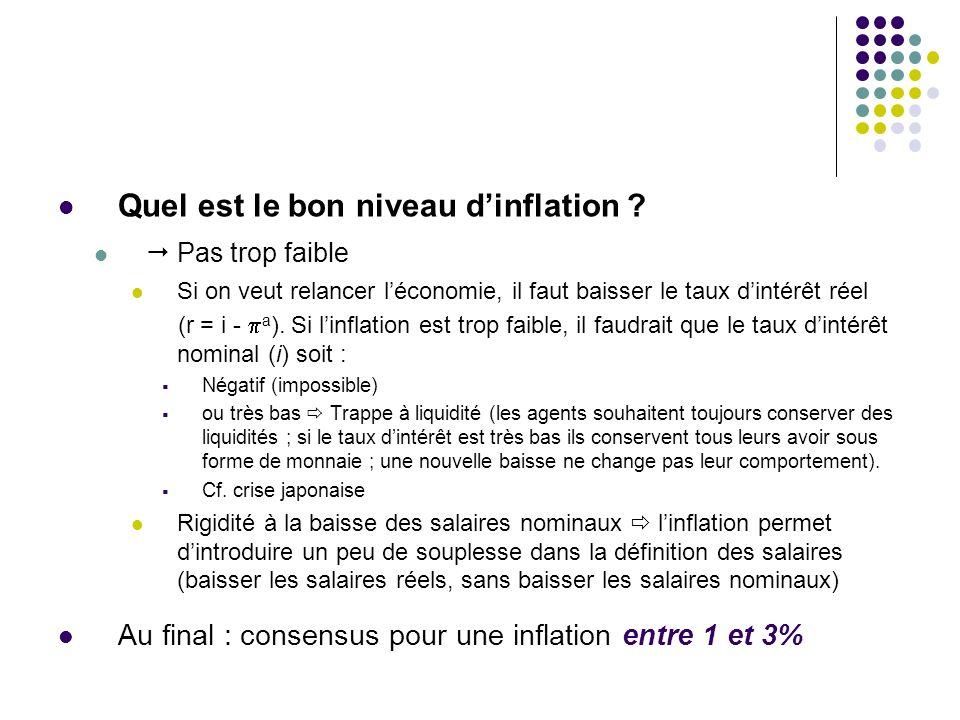 Quel est le bon niveau dinflation ? Pas trop faible Si on veut relancer léconomie, il faut baisser le taux dintérêt réel (r = i - a ). Si linflation e