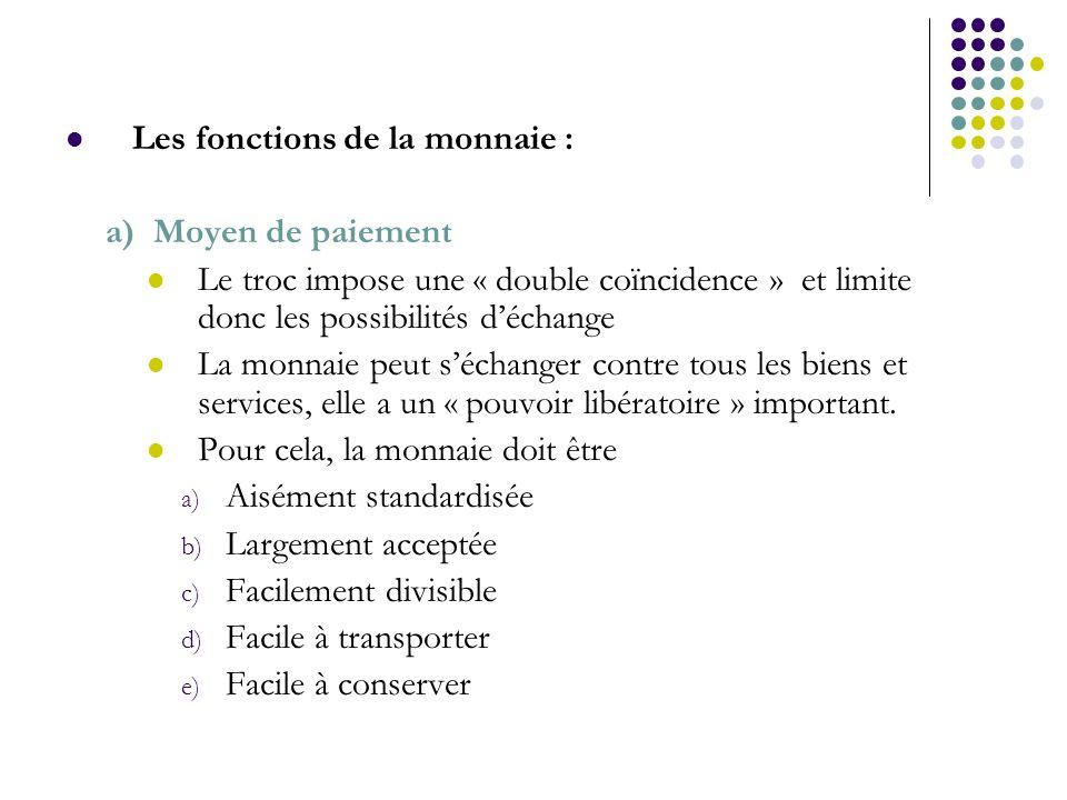 Les fonctions de la monnaie : a) Moyen de paiement Le troc impose une « double coïncidence » et limite donc les possibilités déchange La monnaie peut