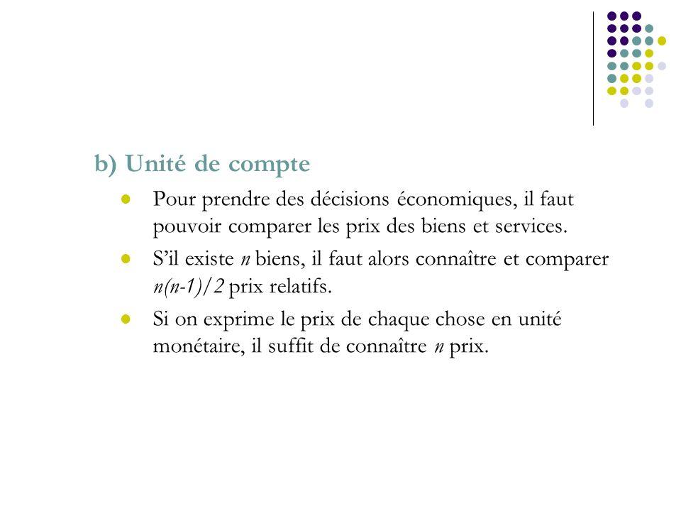 b) Unité de compte Pour prendre des décisions économiques, il faut pouvoir comparer les prix des biens et services. Sil existe n biens, il faut alors