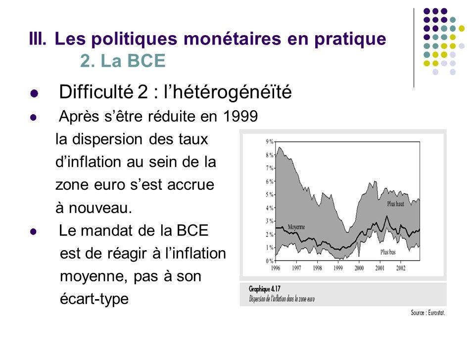 III. Les politiques monétaires en pratique 2. La BCE Difficulté 2 : lhétérogénéïté Après sêtre réduite en 1999 la dispersion des taux dinflation au se