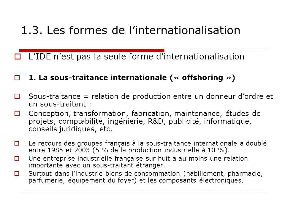 1.3. Les formes de linternationalisation LIDE nest pas la seule forme dinternationalisation 1. La sous-traitance internationale (« offshoring ») Sous-