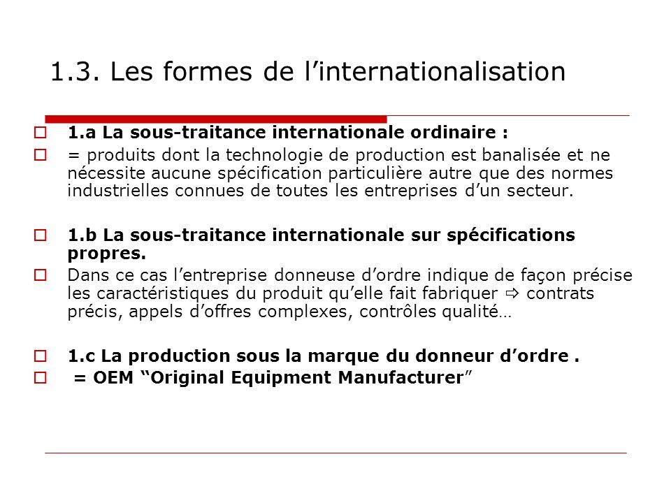 1.3. Les formes de linternationalisation 1.a La sous-traitance internationale ordinaire : = produits dont la technologie de production est banalisée e
