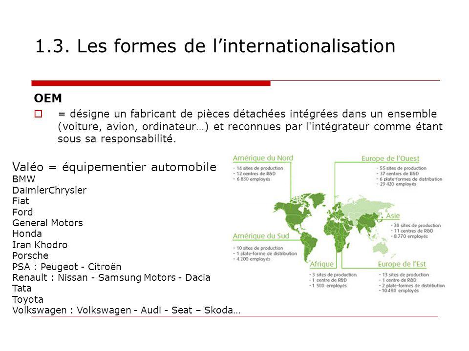 1.3. Les formes de linternationalisation OEM = désigne un fabricant de pièces détachées intégrées dans un ensemble (voiture, avion, ordinateur…) et re