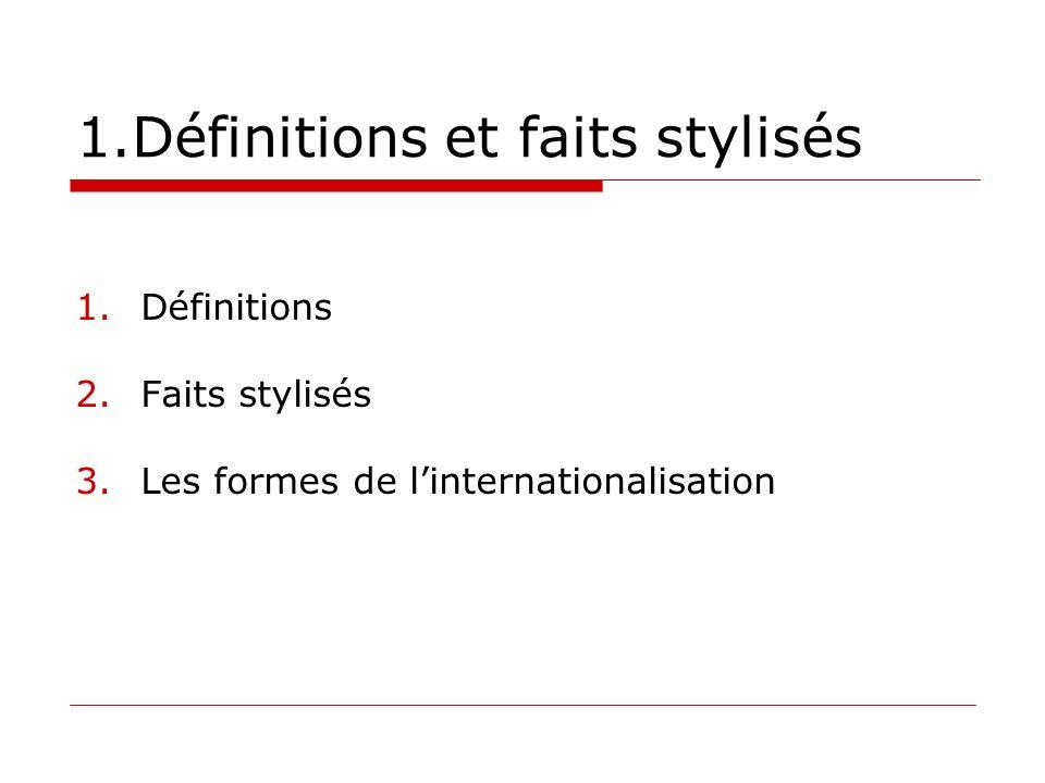 1.Définitions et faits stylisés 1.Définitions 2.Faits stylisés 3.Les formes de linternationalisation