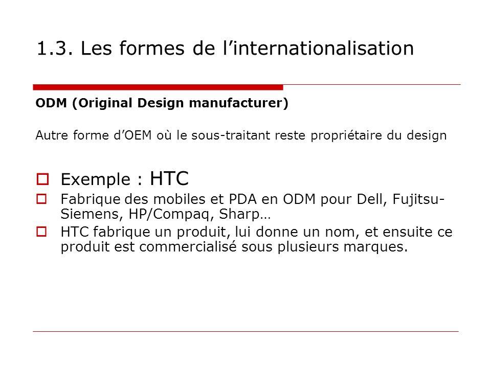 1.3. Les formes de linternationalisation ODM (Original Design manufacturer) Autre forme dOEM où le sous-traitant reste propriétaire du design Exemple