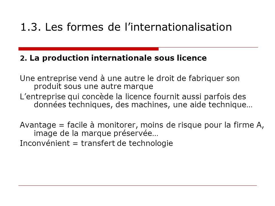 1.3. Les formes de linternationalisation 2. La production internationale sous licence Une entreprise vend à une autre le droit de fabriquer son produi