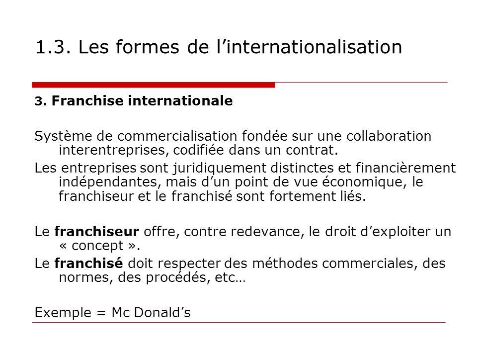 1.3. Les formes de linternationalisation 3. Franchise internationale Système de commercialisation fondée sur une collaboration interentreprises, codif