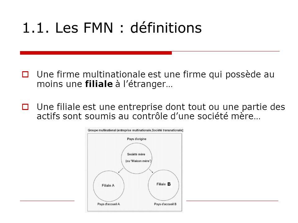 1.1. Les FMN : définitions Une firme multinationale est une firme qui possède au moins une filiale à létranger… Une filiale est une entreprise dont to