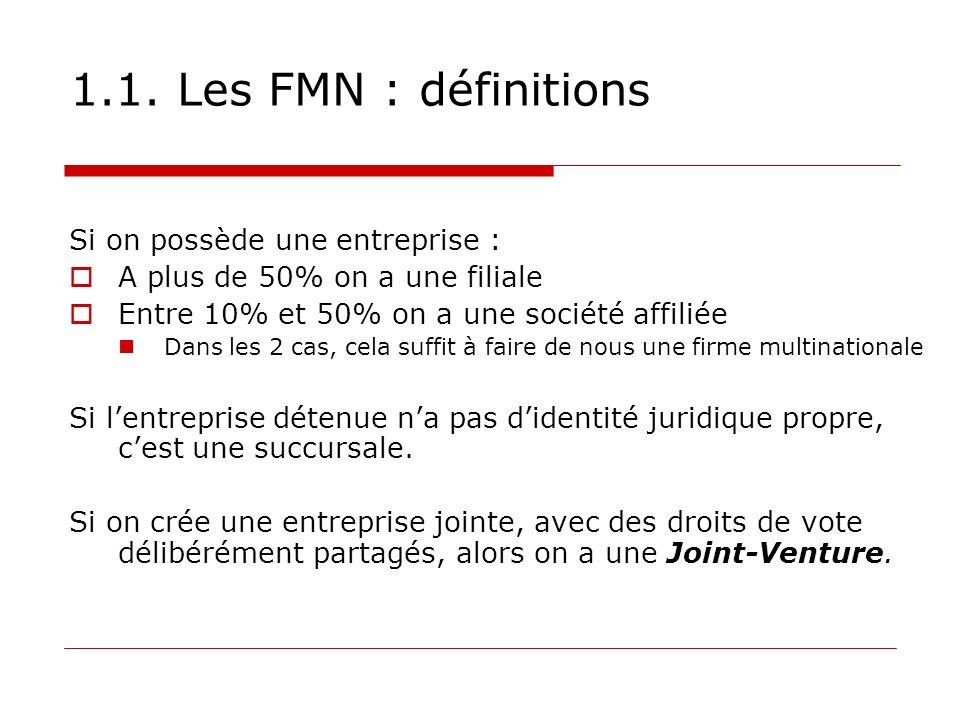 1.1.Les FMN : définitions Et quand une filiale détient une autre entreprise .