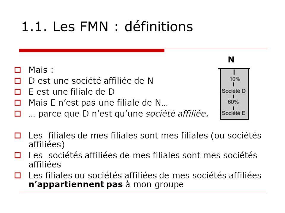 1.1. Les FMN : définitions Mais : D est une société affiliée de N E est une filiale de D Mais E nest pas une filiale de N… … parce que D nest quune so