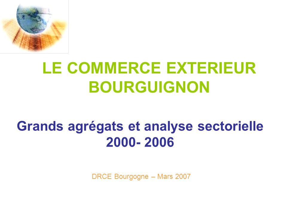 LE COMMERCE EXTERIEUR BOURGUIGNON Grands agrégats et analyse sectorielle 2000- 2006 DRCE Bourgogne – Mars 2007