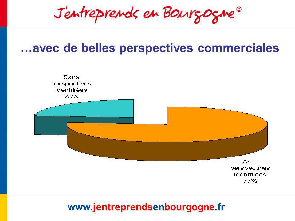 www.jentreprendsenbourgogne.fr …avec de belles perspectives commerciales