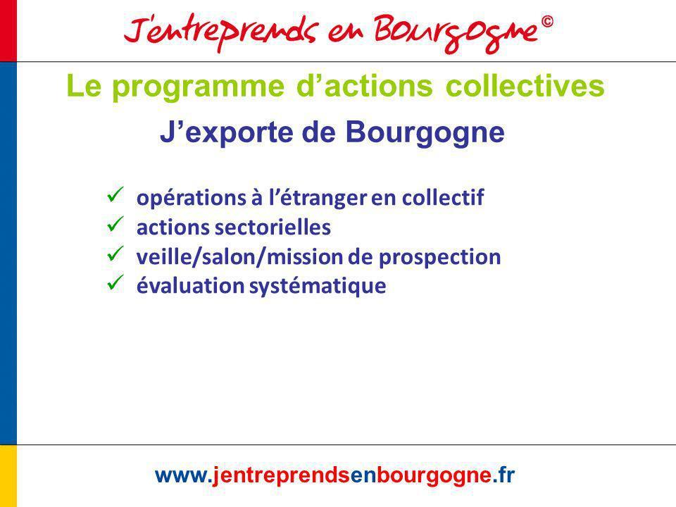 www.jentreprendsenbourgogne.fr La croissance du nombre dopérations