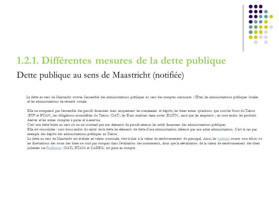 1.2.1. Différentes mesures de la dette publique Dette publique au sens de Maastricht (notifiée) La dette au sens de Maastricht couvre l'ensemble des a