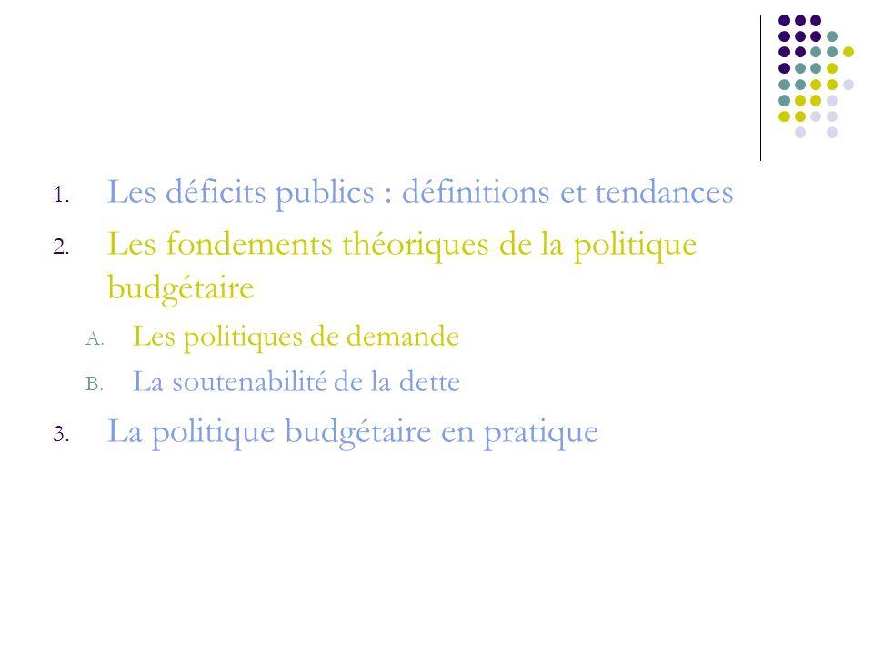 1. Les déficits publics : définitions et tendances 2. Les fondements théoriques de la politique budgétaire A. Les politiques de demande B. La soutenab
