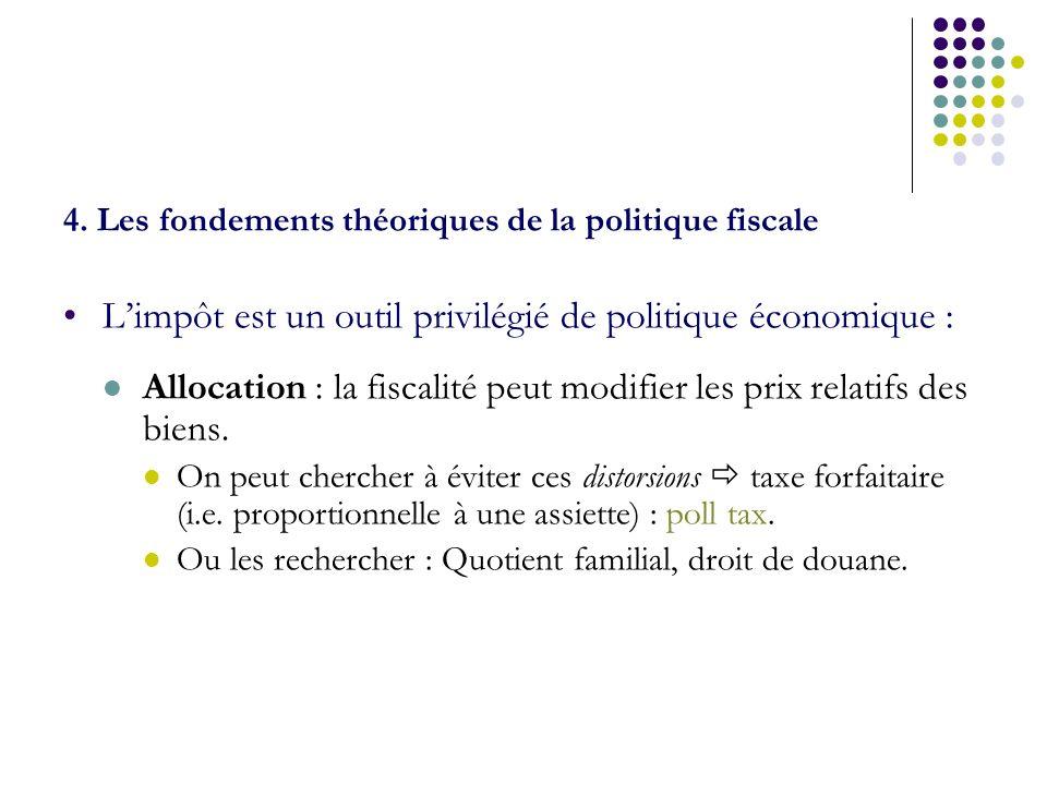 4. Les fondements théoriques de la politique fiscale Limpôt est un outil privilégié de politique économique : Allocation : la fiscalité peut modifier