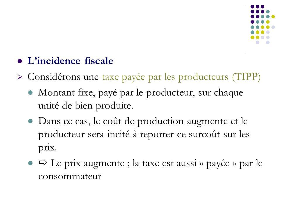 Lincidence fiscale Considérons une taxe payée par les producteurs (TIPP) Montant fixe, payé par le producteur, sur chaque unité de bien produite. Dans