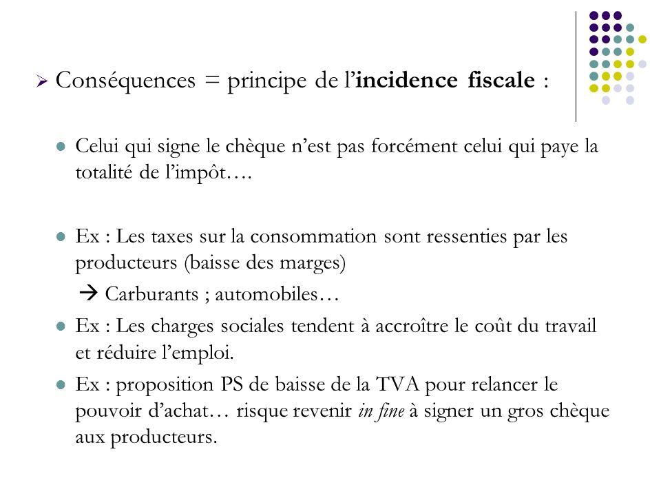 Conséquences = principe de lincidence fiscale : Celui qui signe le chèque nest pas forcément celui qui paye la totalité de limpôt…. Ex : Les taxes sur