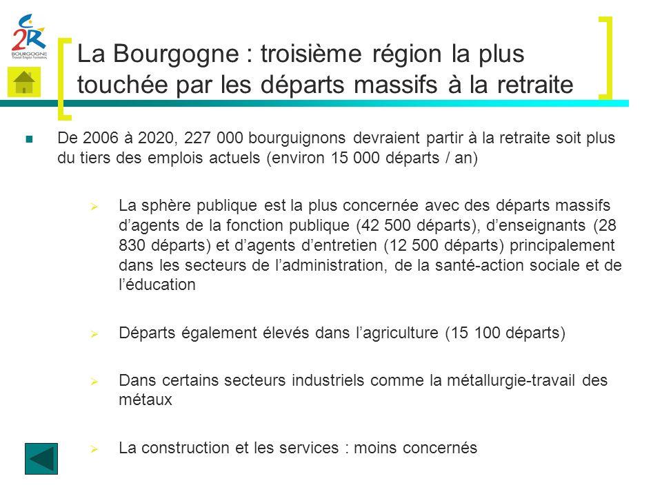 La Bourgogne : troisième région la plus touchée par les départs massifs à la retraite De 2006 à 2020, 227 000 bourguignons devraient partir à la retra