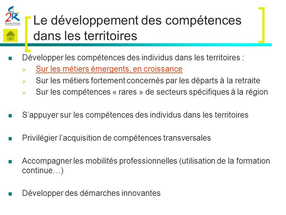 Le développement des compétences dans les territoires Développer les compétences des individus dans les territoires : Sur les métiers émergents, en cr