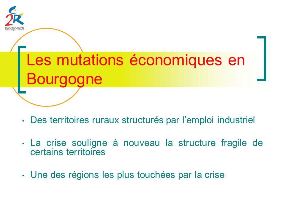 La dernière décennie de lemploi en Bourgogne Emploi du secteur marchand (milliers) Source : Urssaf La crise fait chuter lemploi en dessous de son niveau de lannée 2000 : - 1,4 %, - 5 650 emplois Stabilité + 0,3 %, + 1 150 emplois Croissance + 2,8 %, + 11 700 Crise - 4,4 %, - 18 900 Stabilité + 0,1 %, + 400