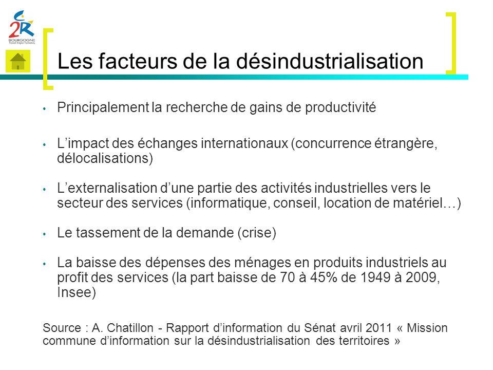 Les facteurs de la désindustrialisation Principalement la recherche de gains de productivité Limpact des échanges internationaux (concurrence étrangèr