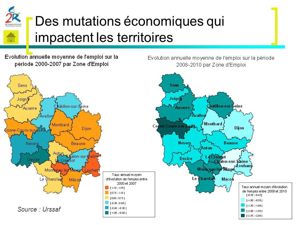 Des mutations économiques qui impactent les territoires Source : Urssaf
