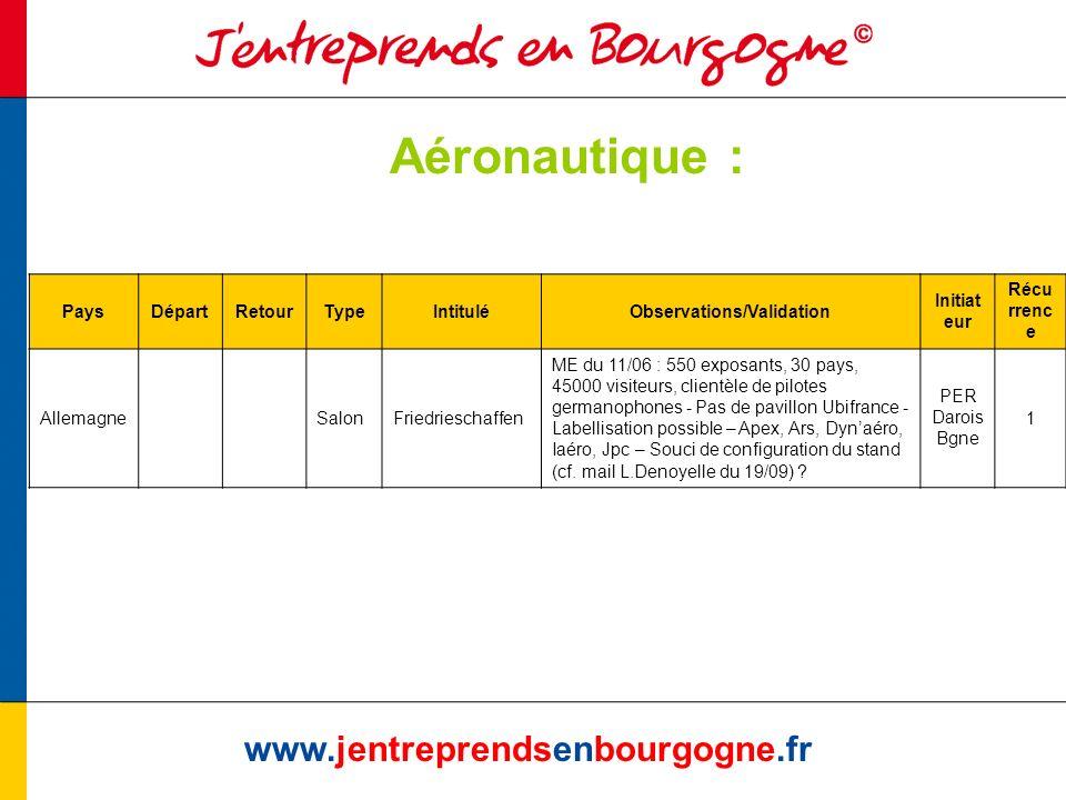 Aéronautique : www.jentreprendsenbourgogne.fr PaysDépartRetourTypeIntituléObservations/Validation Initiat eur Récu rrenc e Allemagne SalonFriedriescha