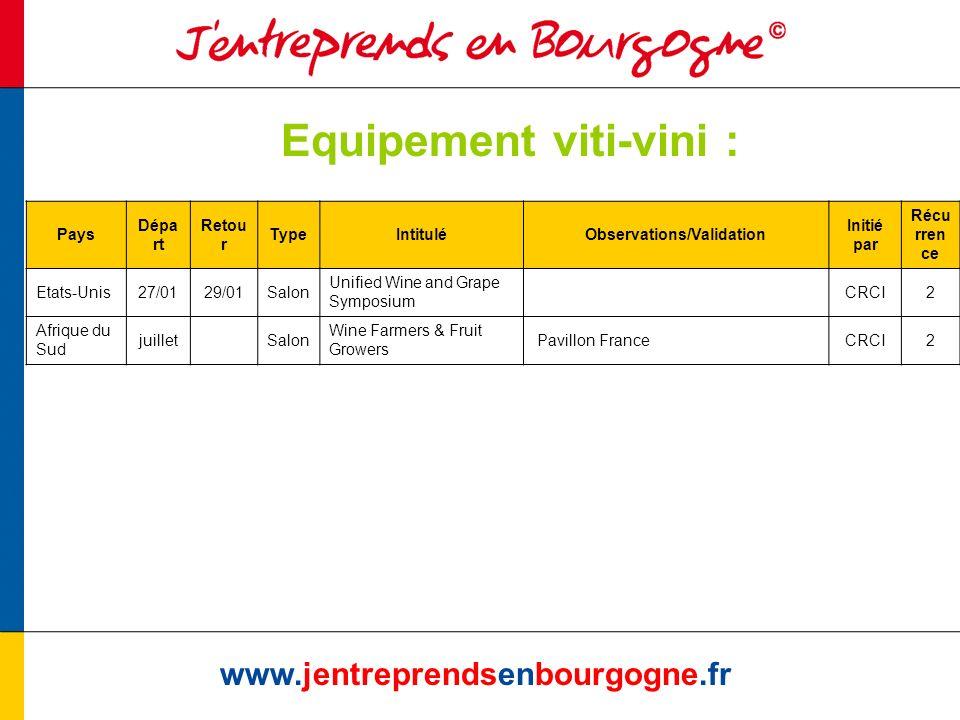 Equipement viti-vini : www.jentreprendsenbourgogne.fr Pays Dépa rt Retou r TypeIntituléObservations/Validation Initié par Récu rren ce Etats-Unis27/01