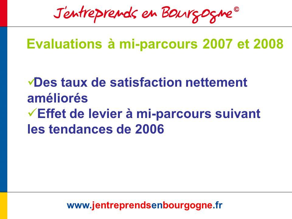 www.jentreprendsenbourgogne.fr Un taux de satisfaction opérateur à son maximum